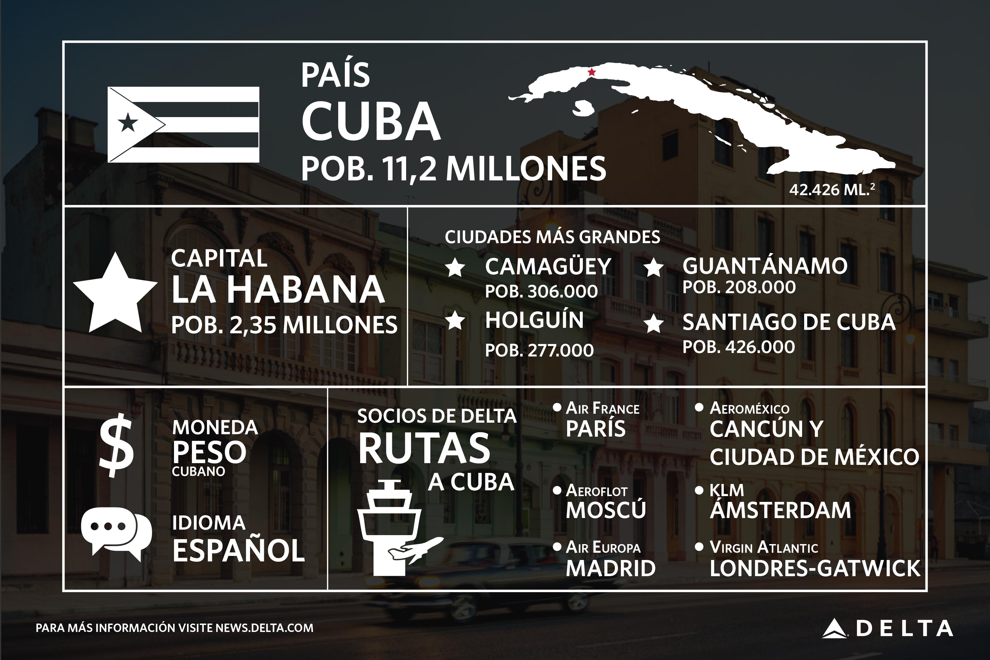 Datos y cifras: Cuba graphic
