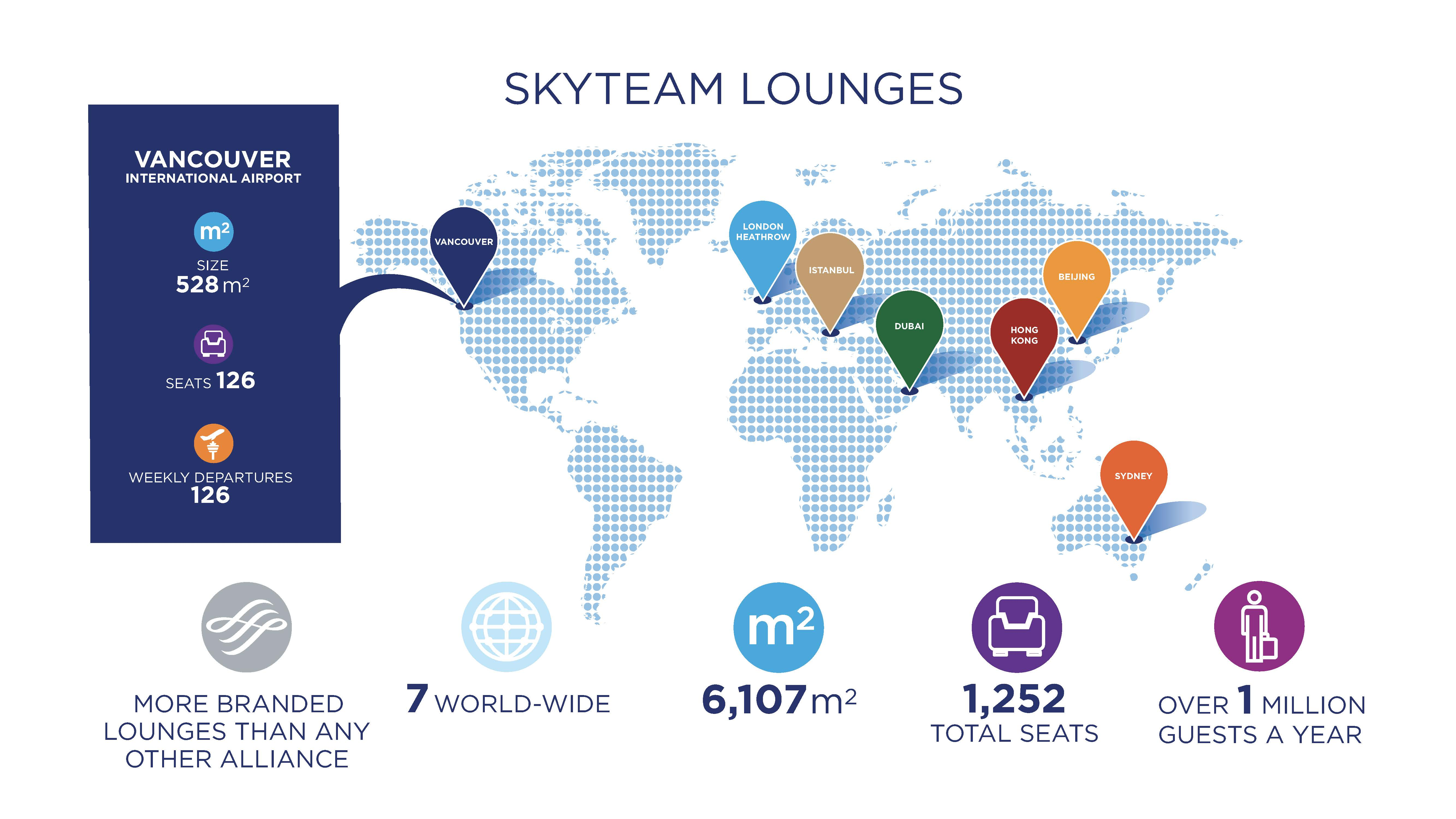 SkyTeam Vancouver opening