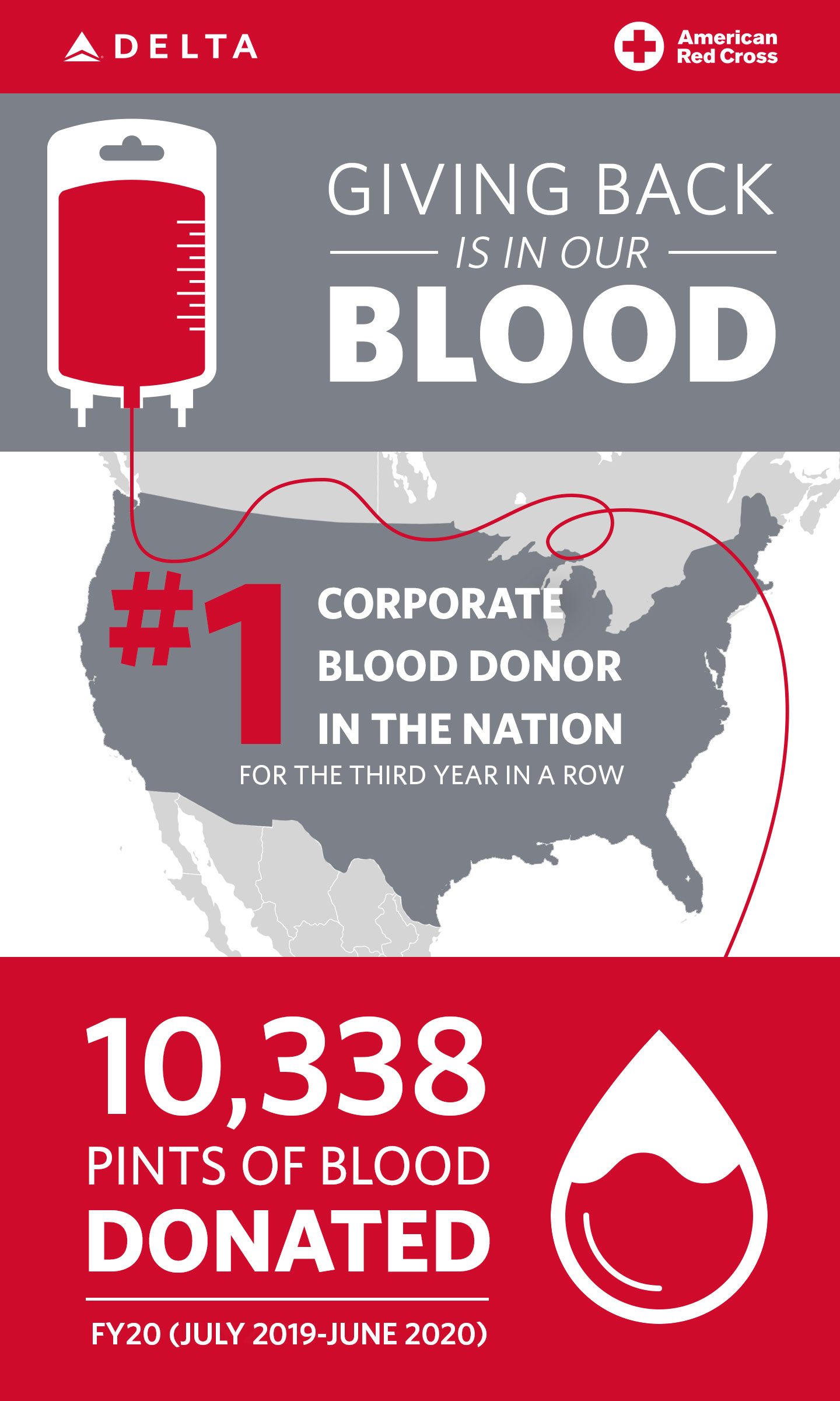 Delta is #1 American Red Cross corporate blood donor