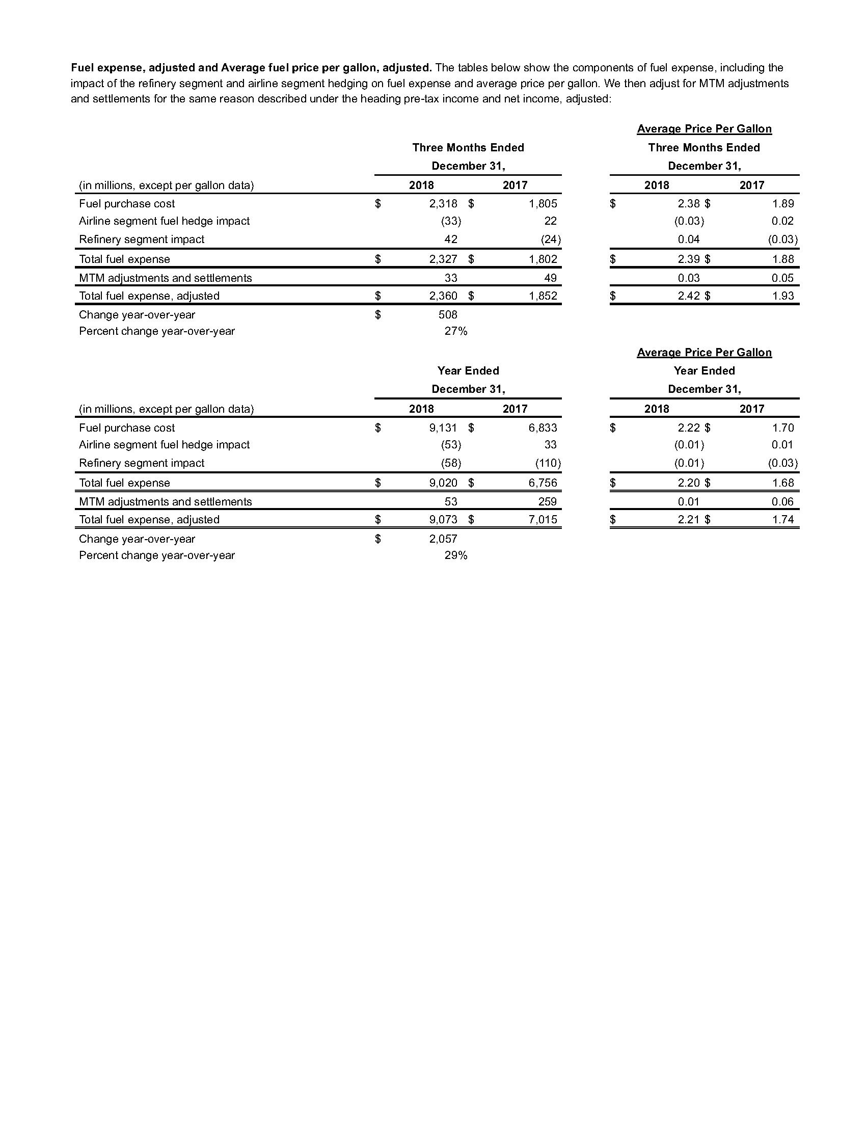 Chart 10_