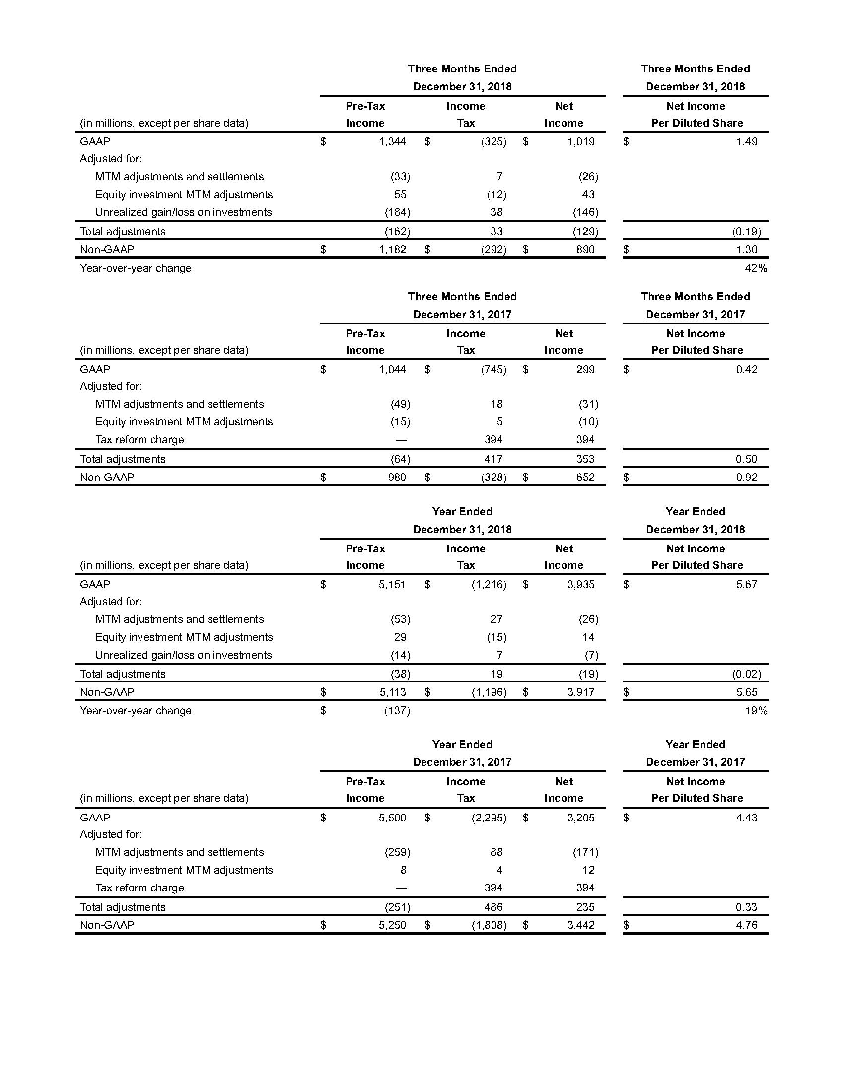 Chart 9_