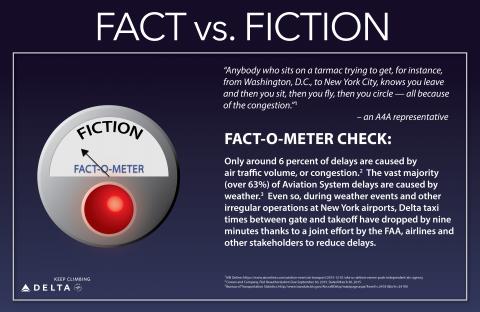 Fact vs. Fiction: Tarmac (Feb. 9)