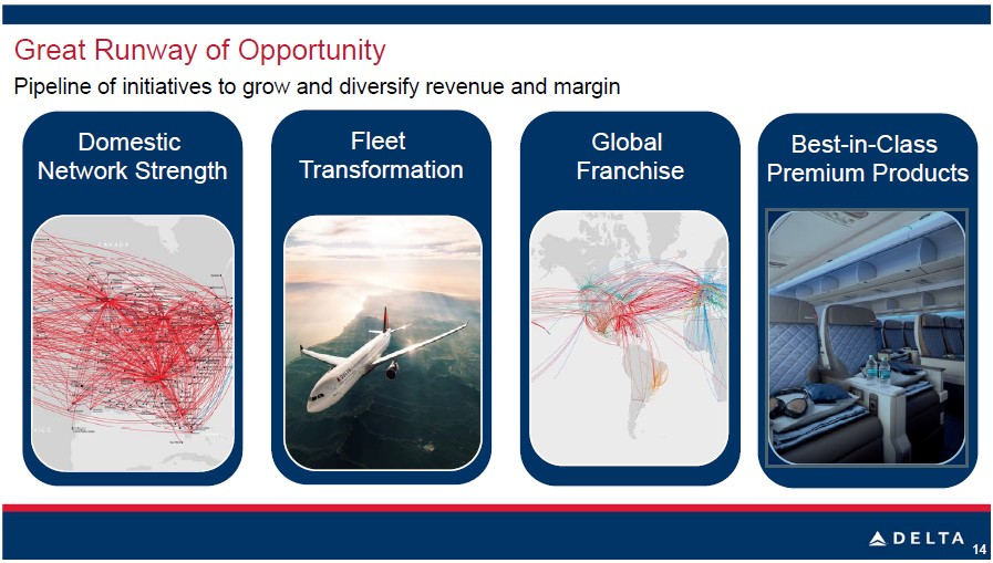 Runway of opportunity slide