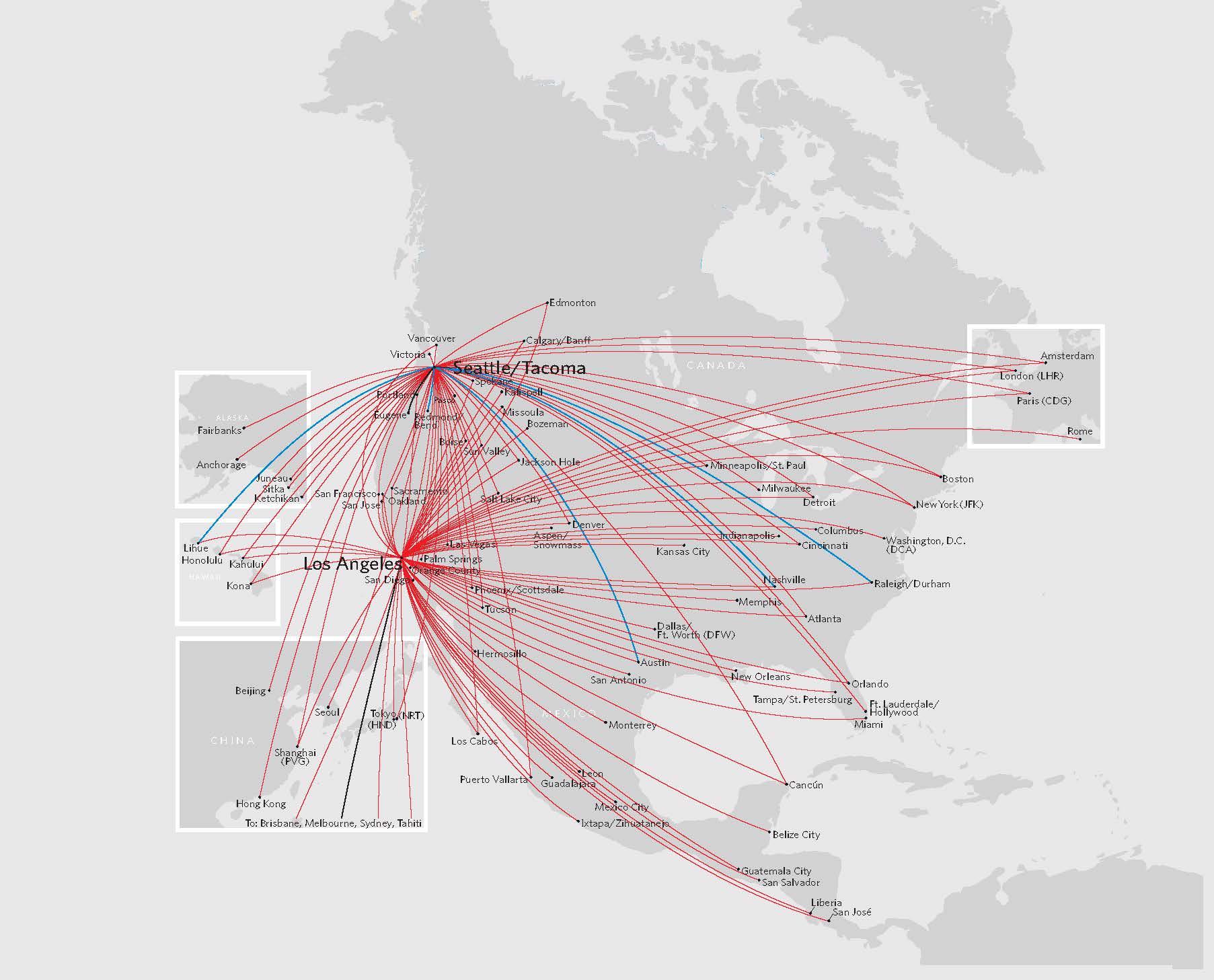 LAX network
