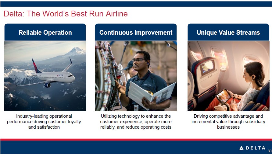 World Best Run Airline - Investor Day Slide