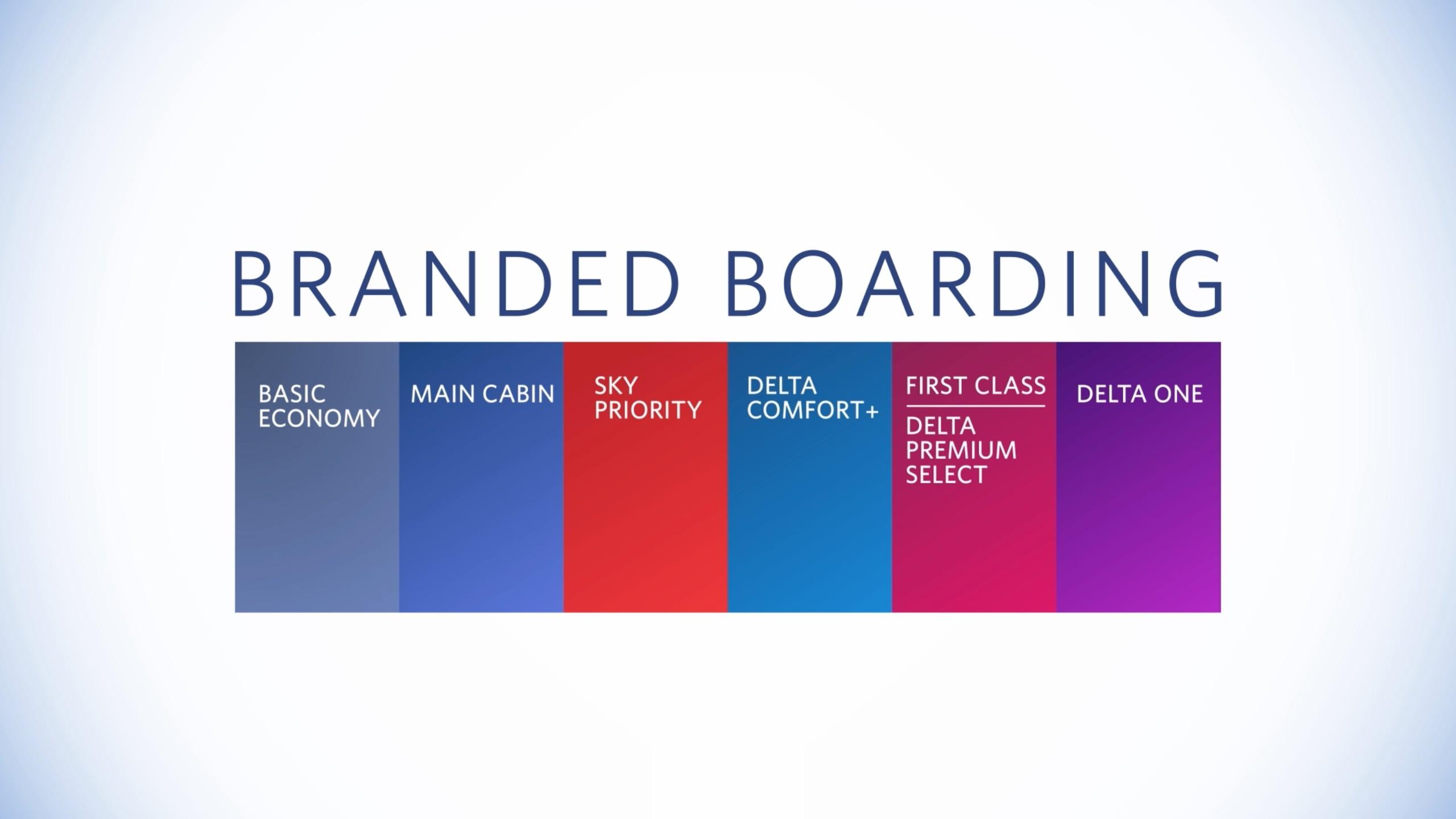 Boarding simplified: Delta extends branded fares to boarding