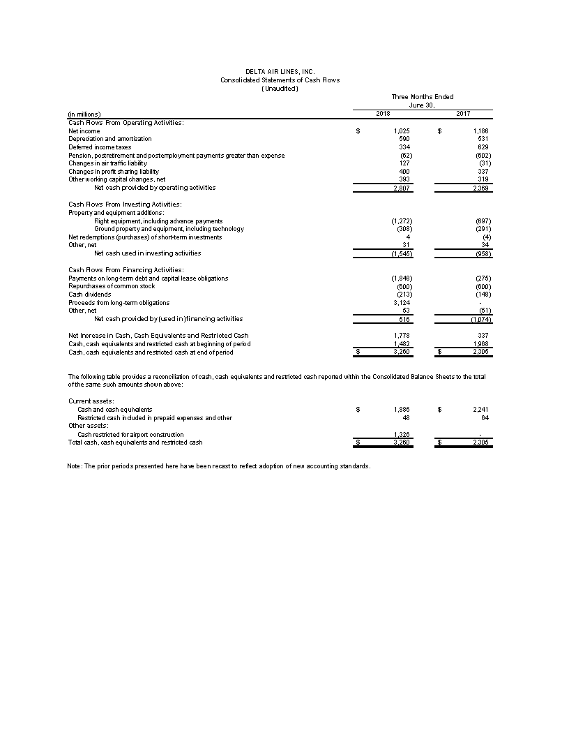 Earnings Q2 2018 C6