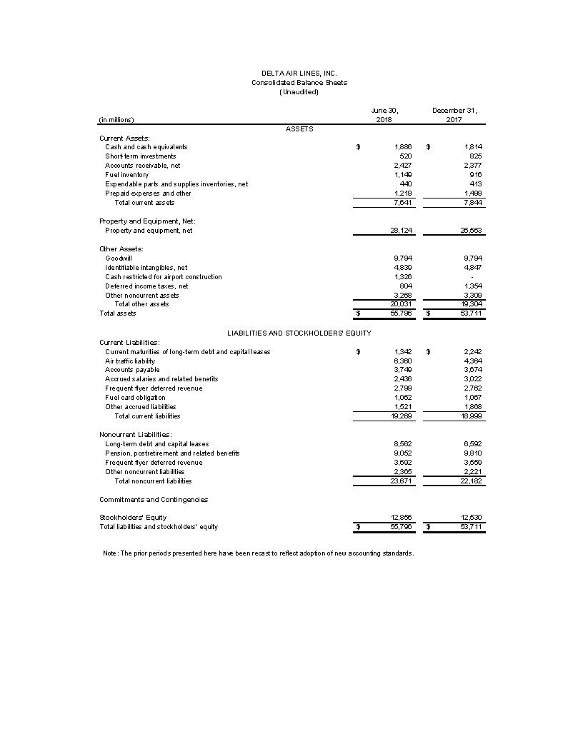 Earnings Q2 2018 C7