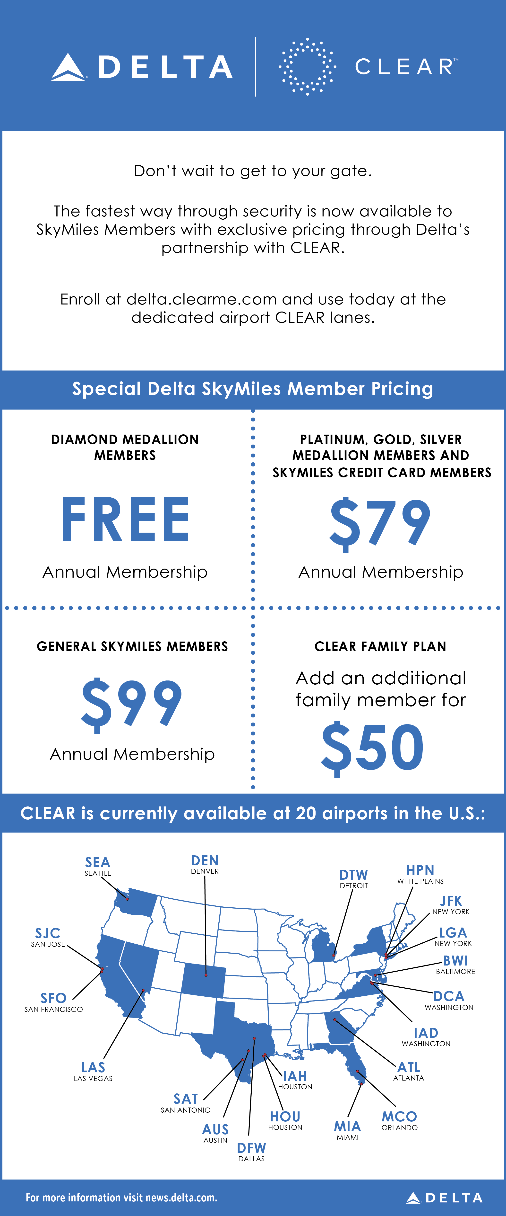 CLEAR partnership helps Delta expand efforts to ease security lines
