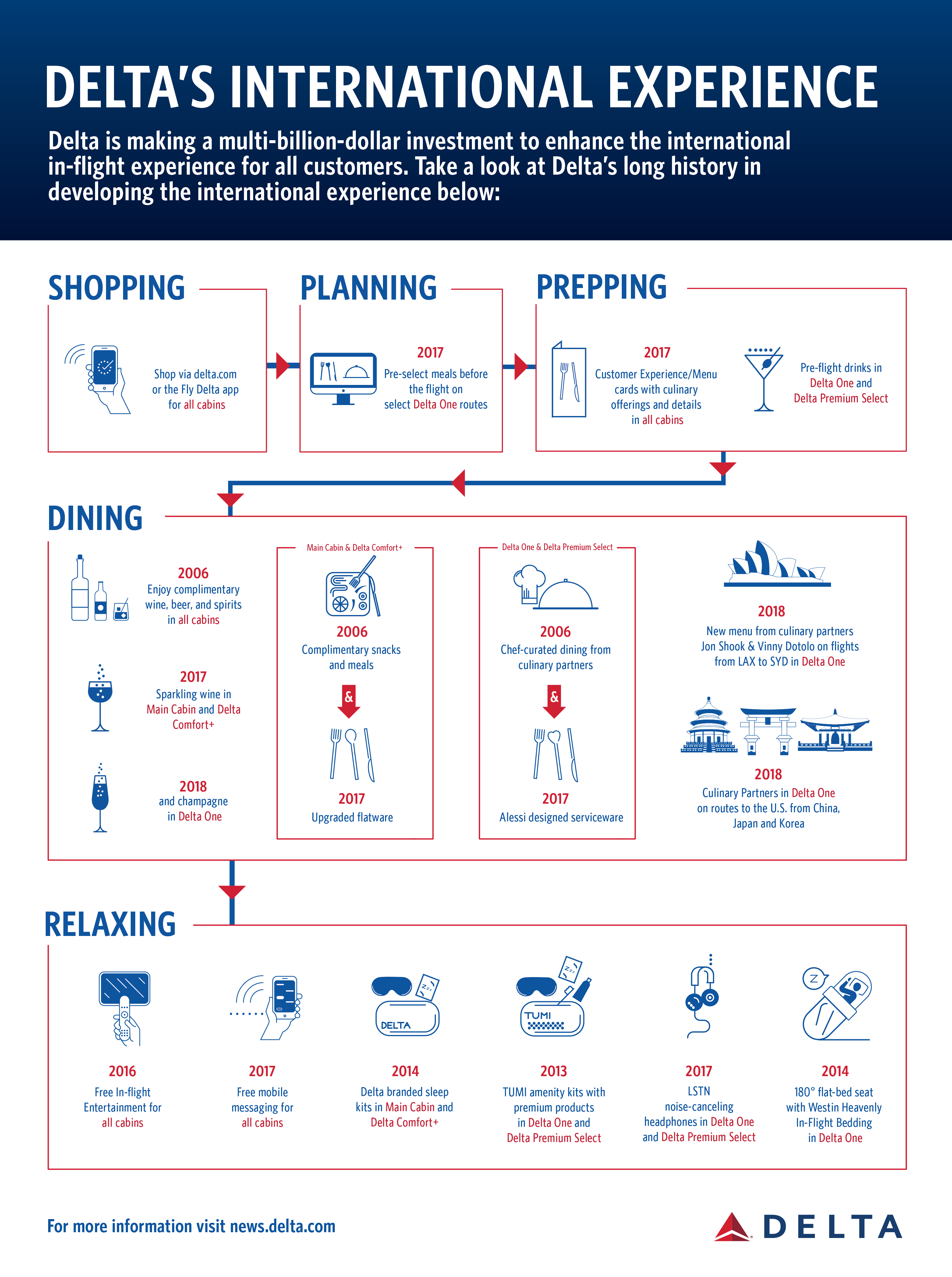 New Main Cabin, Delta One meal experiences channel foodie