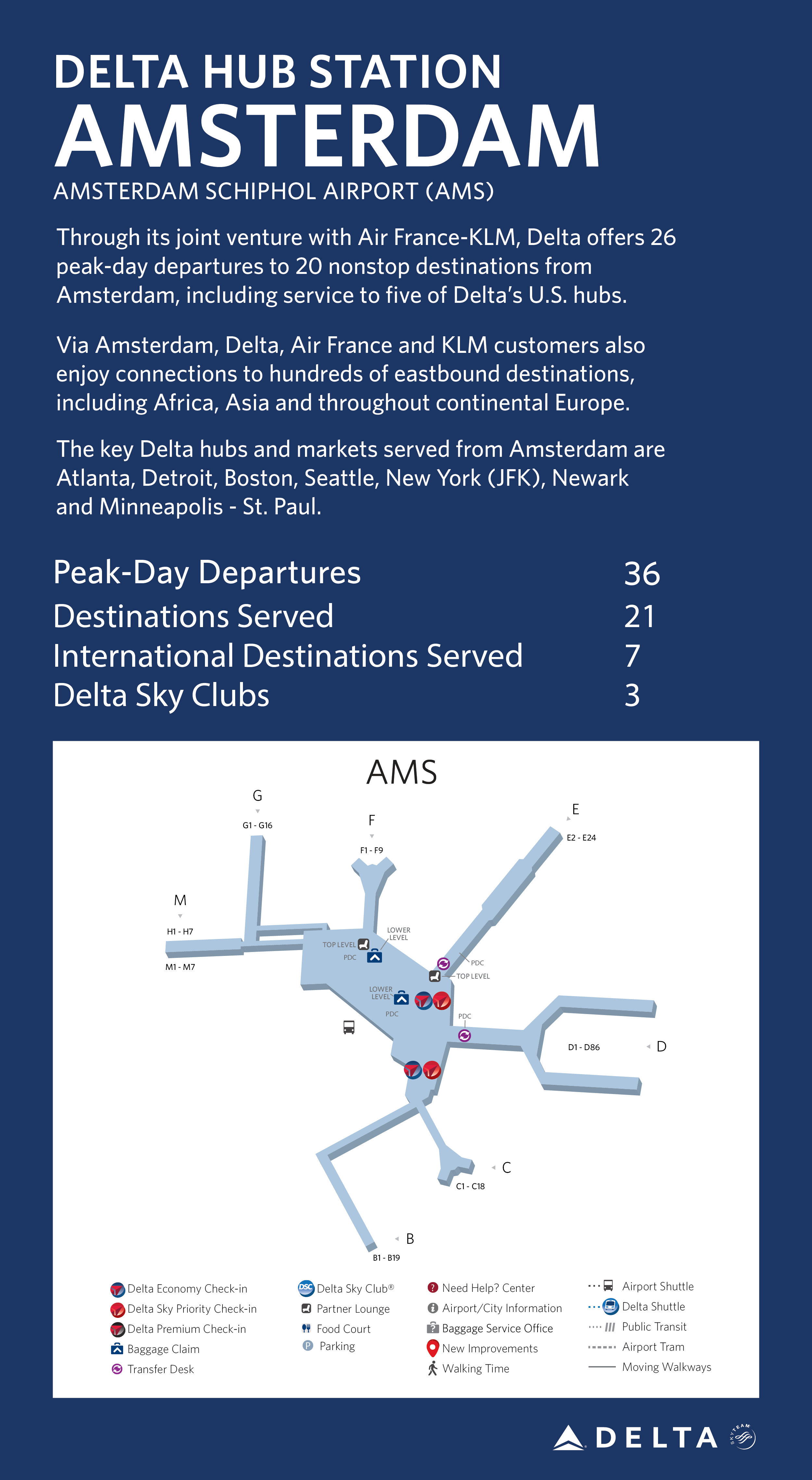Amsterdam Hub Station Fact Sheet