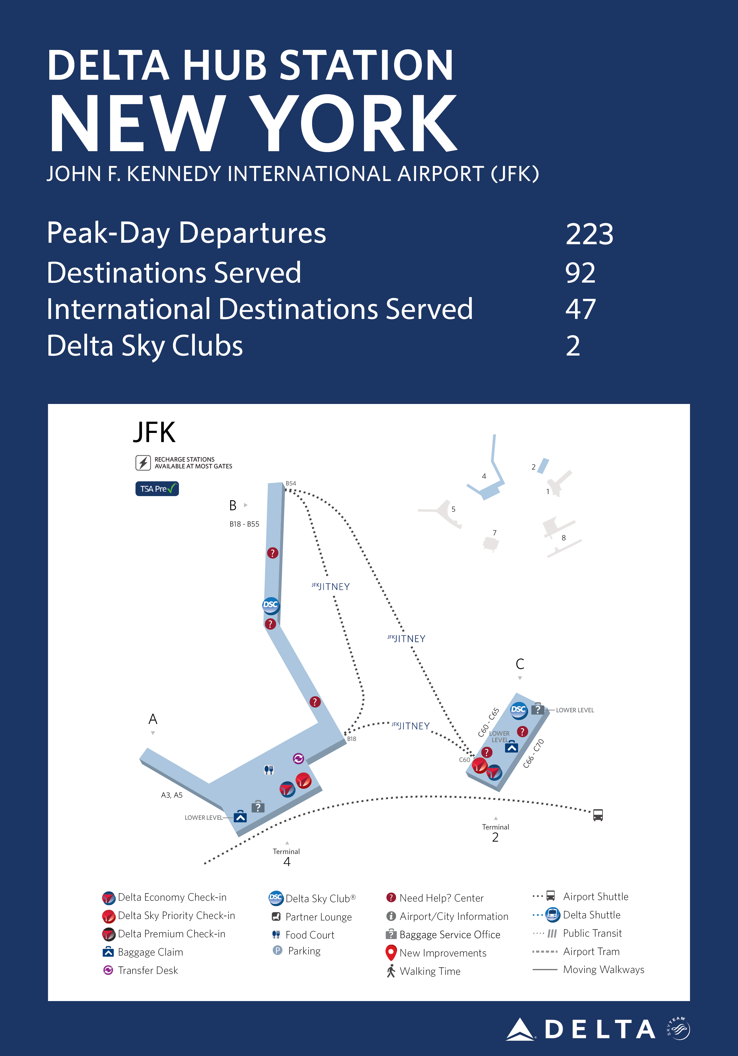 New York (JFK) Hub Station Fact Sheet