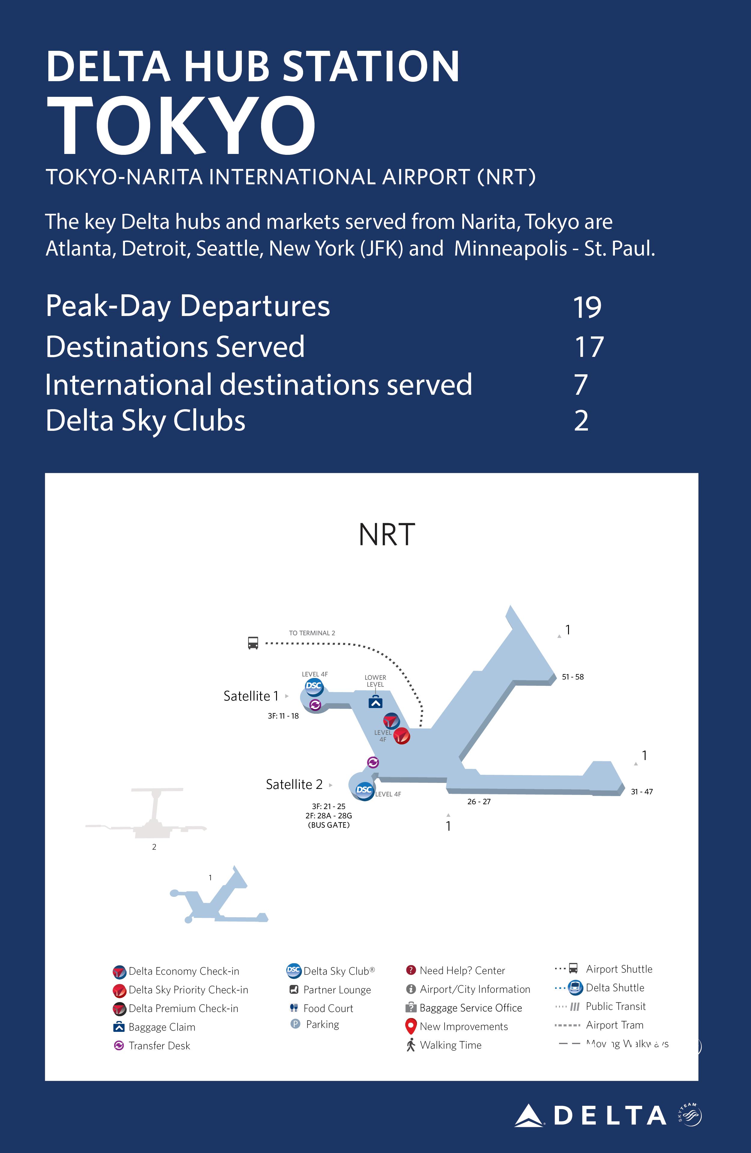 Tokyo Hub Station Fact Sheet
