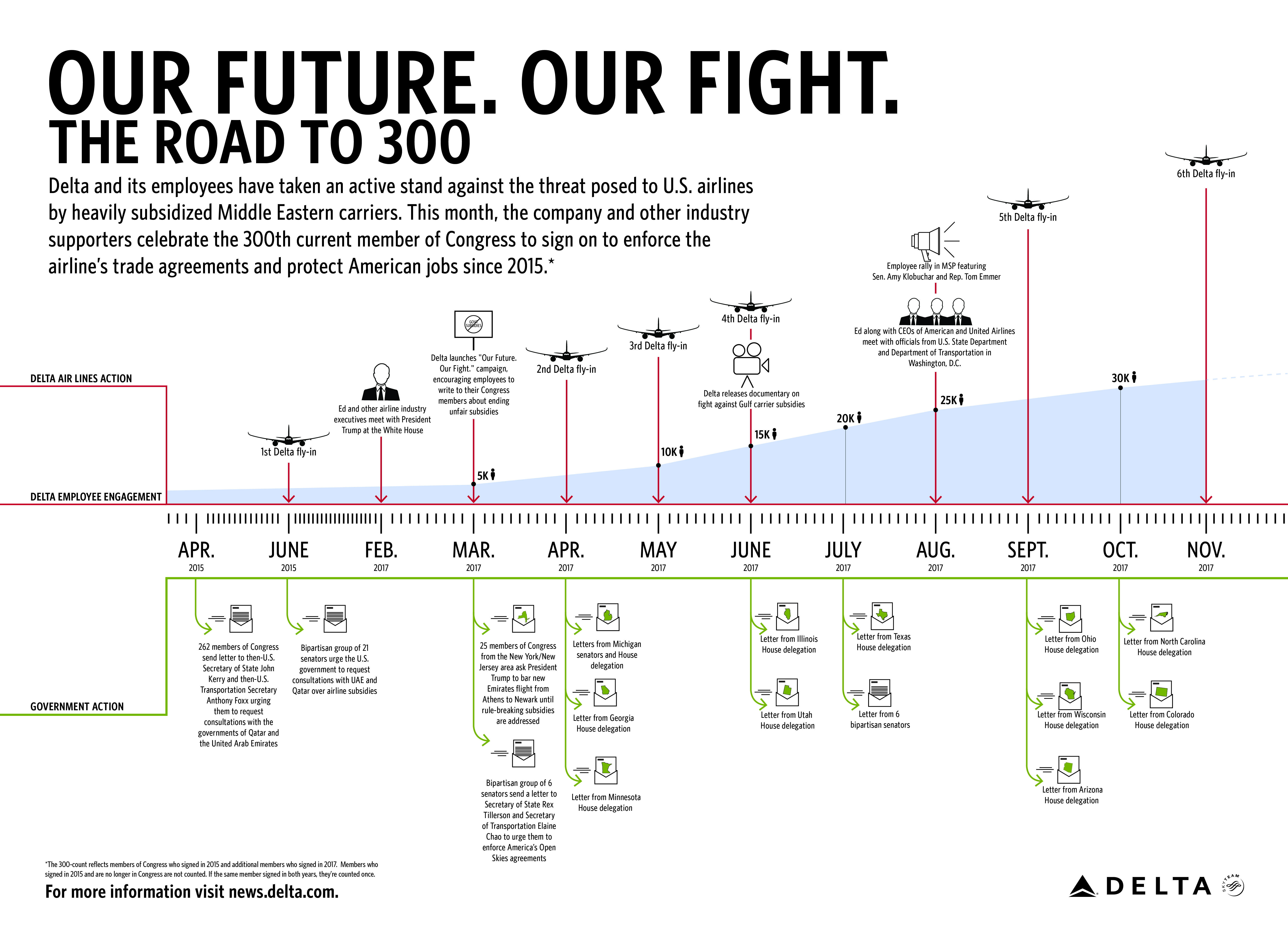 Our Future Our Fight IG