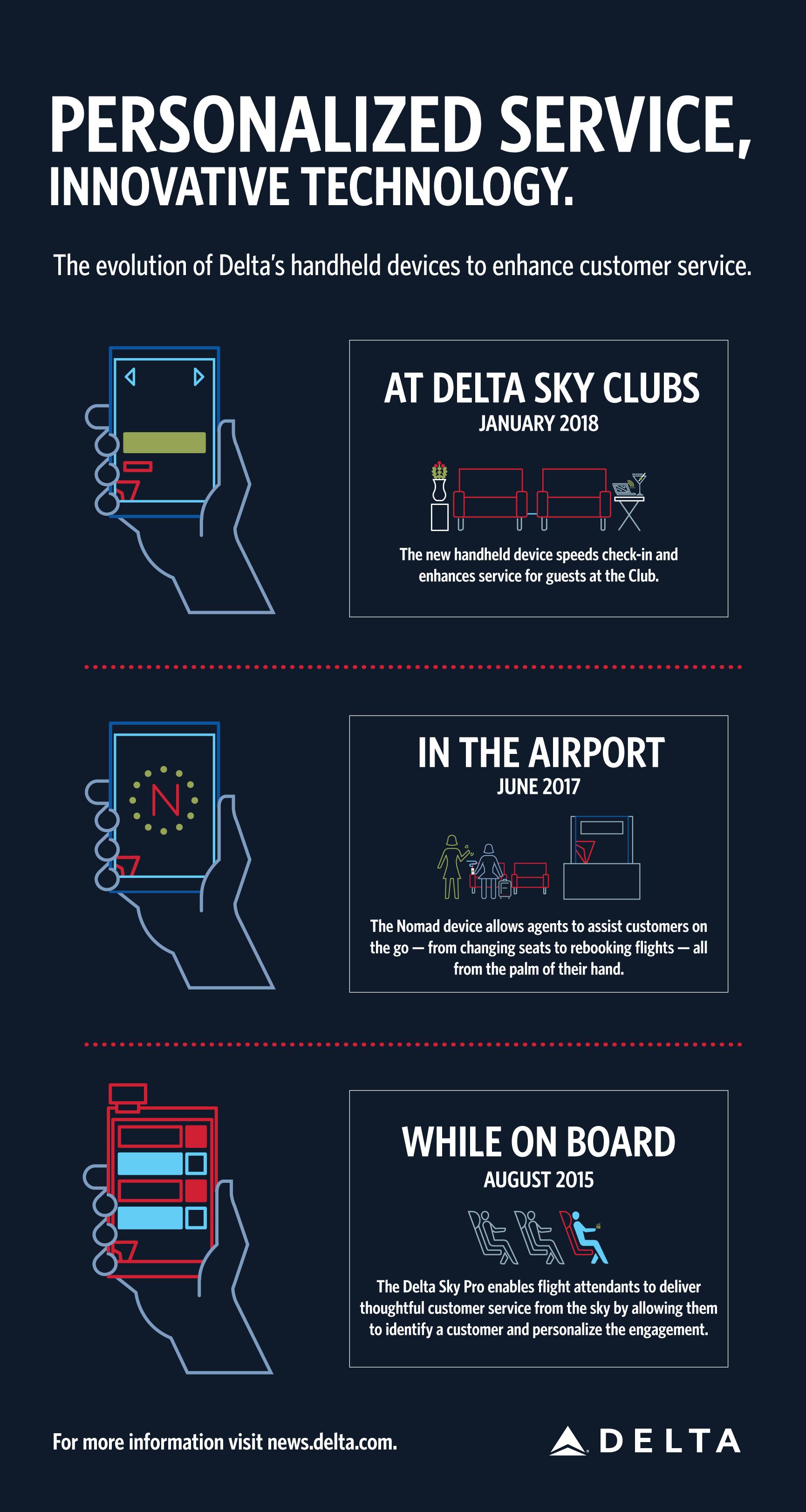 Sky Club Handheld