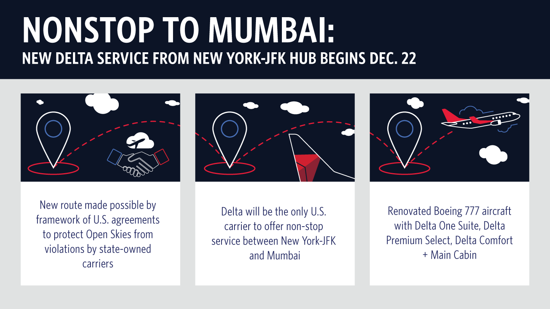 Delta NYC to Mumbai
