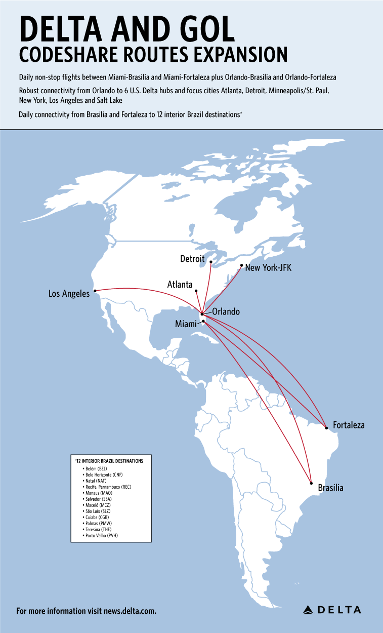 Expanded Delta Gol Codeshare Connects Florida To Brasilia And