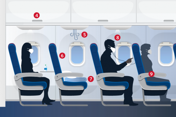 Delta Clean onboard infographic