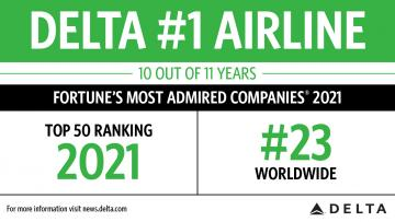 Fortune's Most Admired Companies 2021