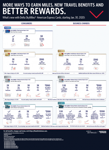 INFOGRAPHIC-Delta-SkyMiles-American-Express-Card-Relaunch-2019.png