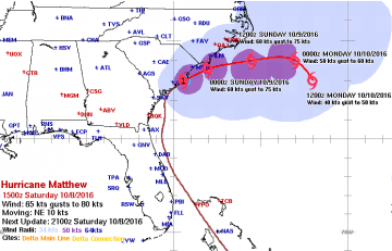 Map of hurricane Matthew