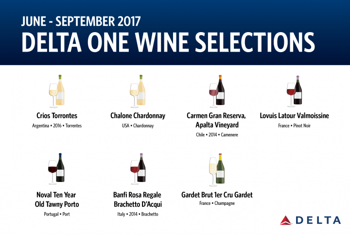 LatAm Wine selections 2017_JunSep