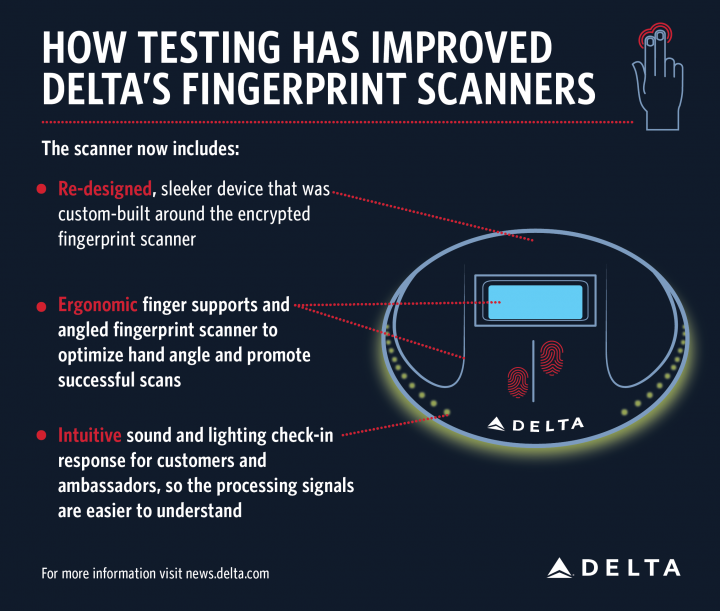 Biometric Scanner Enhancements